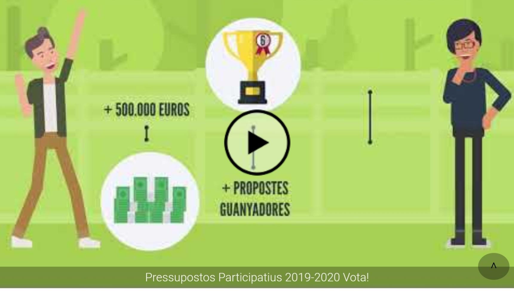 Ja es pot votar el pressupost participatiu 2019-2020